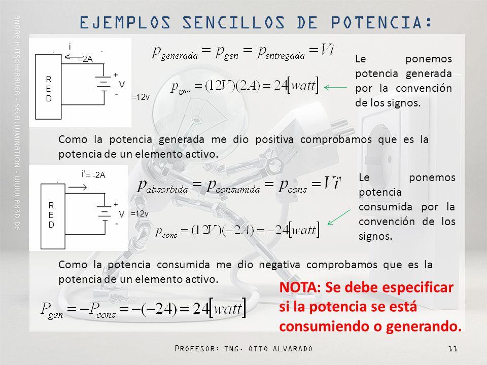 EJEMPLOS SENCILLOS DE POTENCIA: