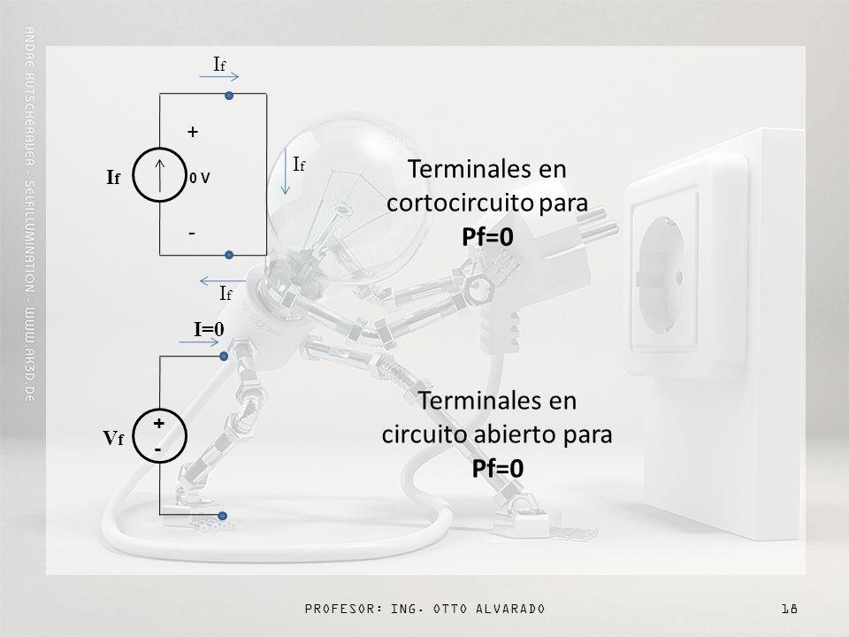 Terminales en cortocircuito para Pf=0
