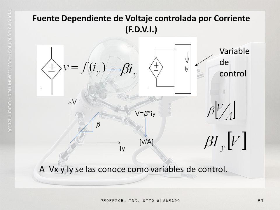 Fuente Dependiente de Voltaje controlada por Corriente
