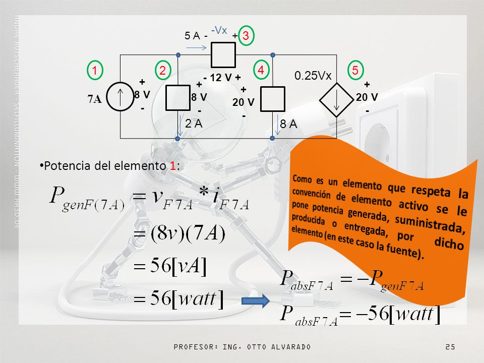 Potencia del elemento 1: