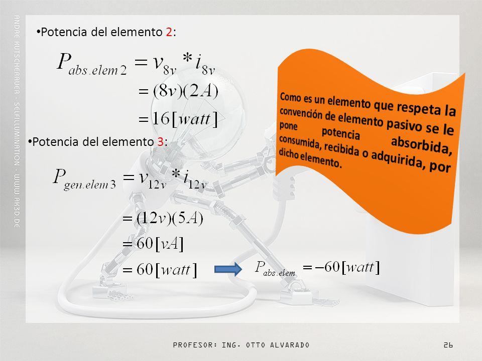 Potencia del elemento 2: