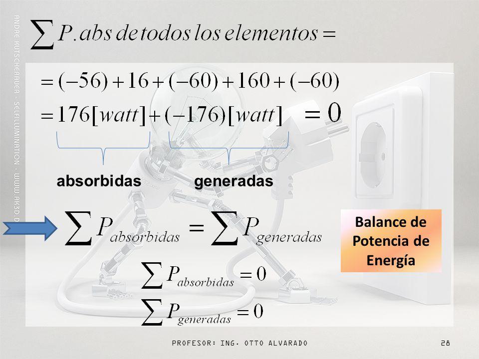 Balance de Potencia de Energía