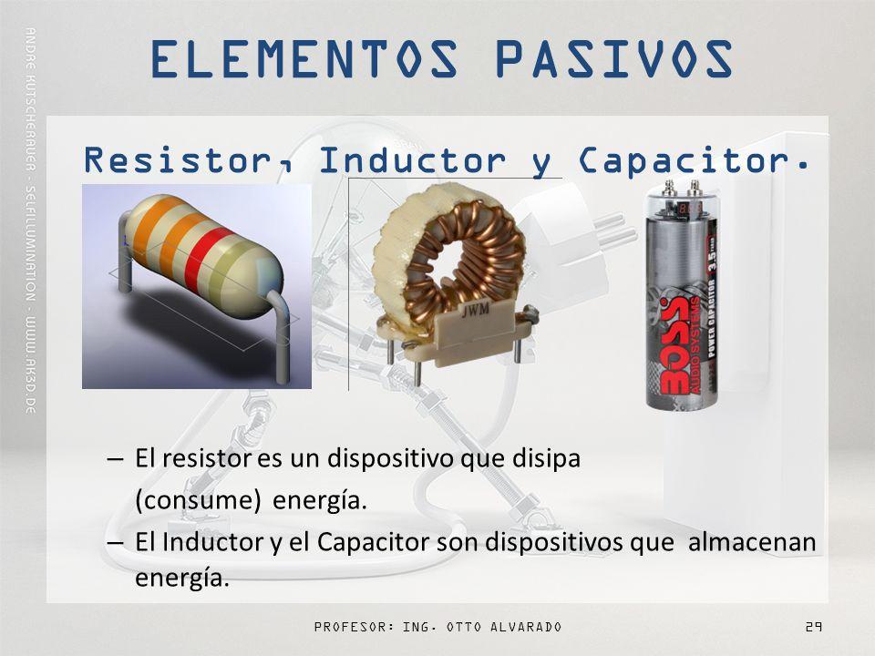 Resistor, Inductor y Capacitor.