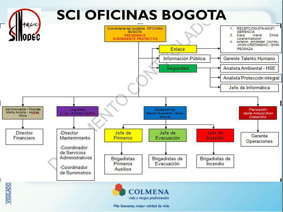 SCI OFICINAS BOGOTA