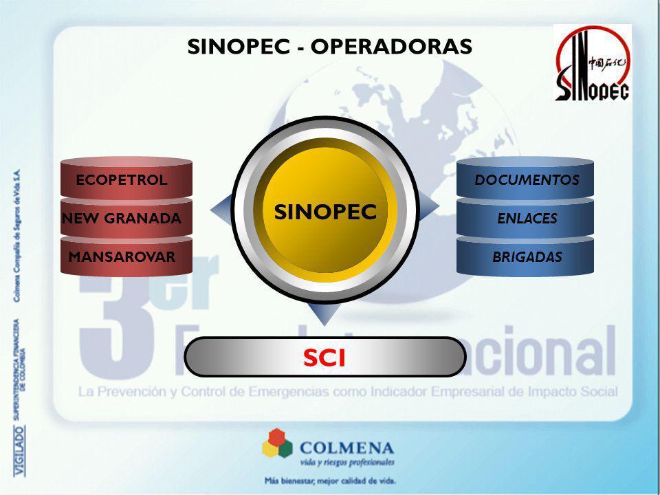 SCI SINOPEC - OPERADORAS SINOPEC ECOPETROL DOCUMENTOS NEW GRANADA