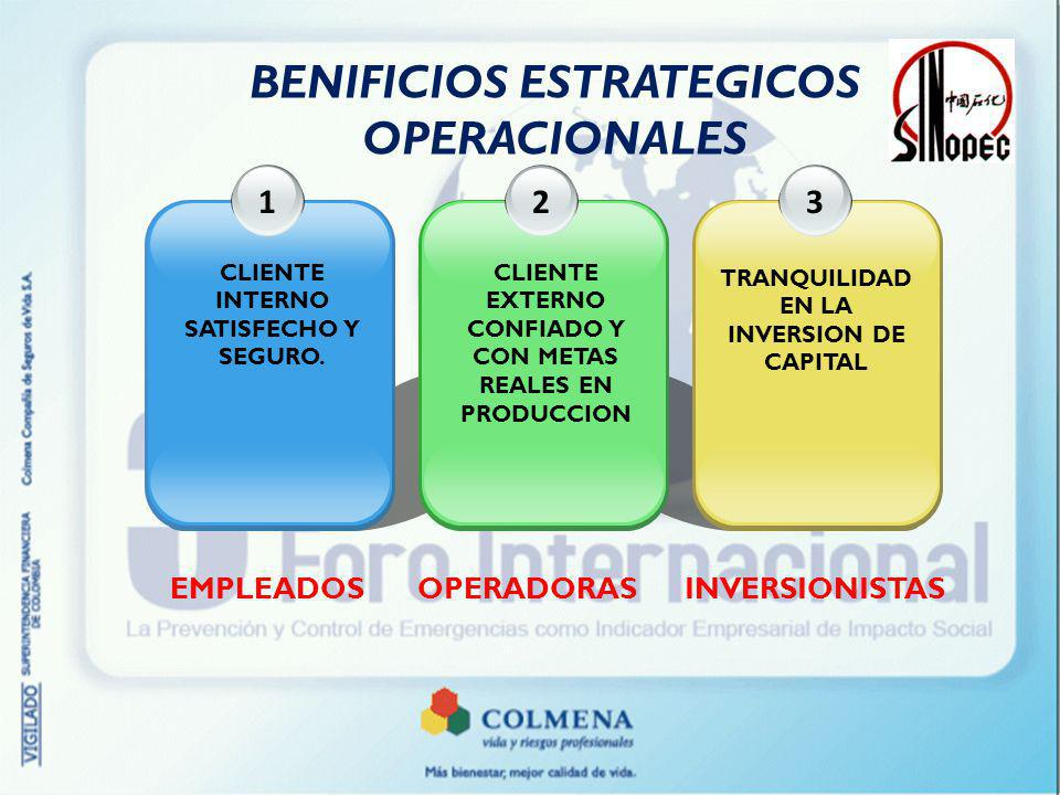 BENIFICIOS ESTRATEGICOS OPERACIONALES