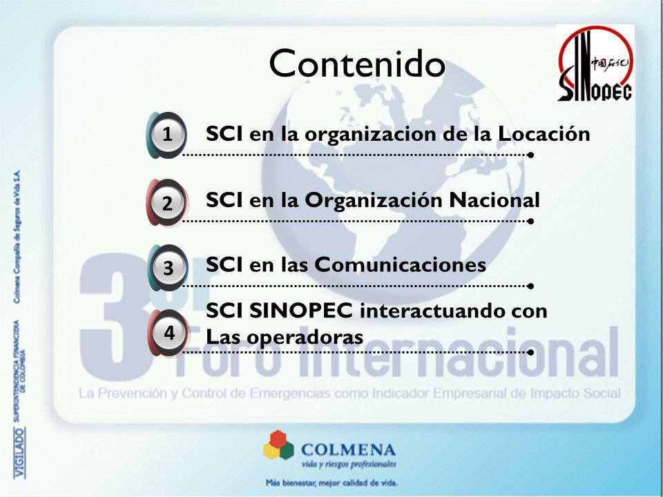 Contenido 1 SCI en la organizacion de la Locación