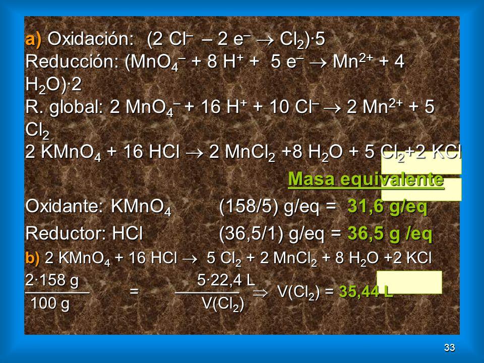 Oxidante: KMnO4 (158/5) g/eq = 31,6 g/eq