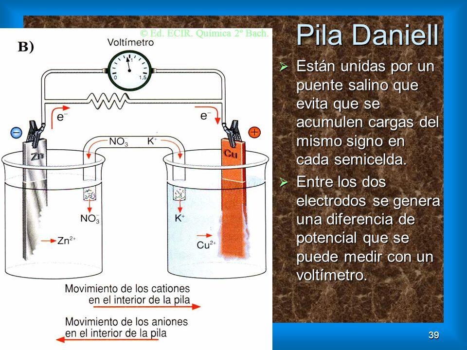 Pila Daniell © Ed. ECIR. Química 2º Bach. Están unidas por un puente salino que evita que se acumulen cargas del mismo signo en cada semicelda.