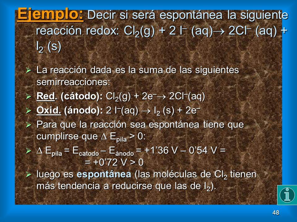 Ejemplo: Decir si será espontánea la siguiente reacción redox: Cl2(g) + 2 I– (aq) 2Cl– (aq) + I2 (s)