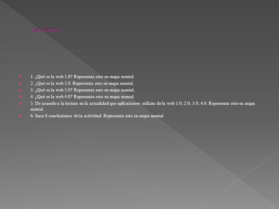 Laboratorio 1. 1. ¿Qué es la web 1.0 Representa esto en mapa mental