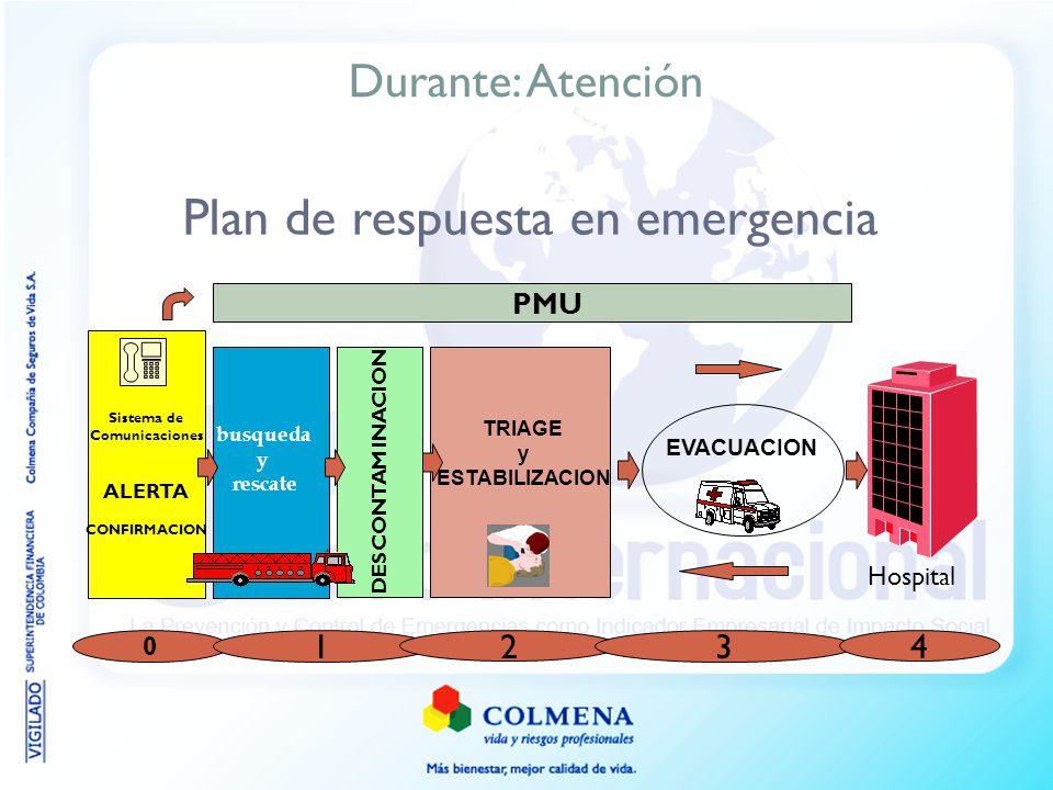 Plan de respuesta en emergencia