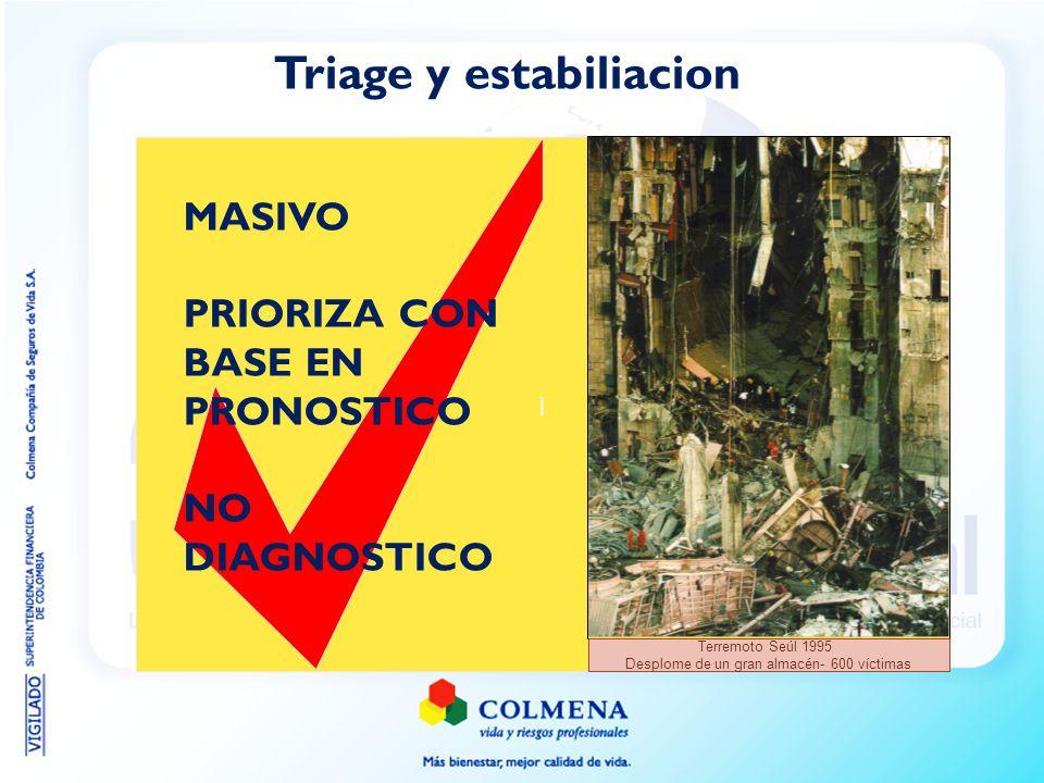 Triage y estabiliacion