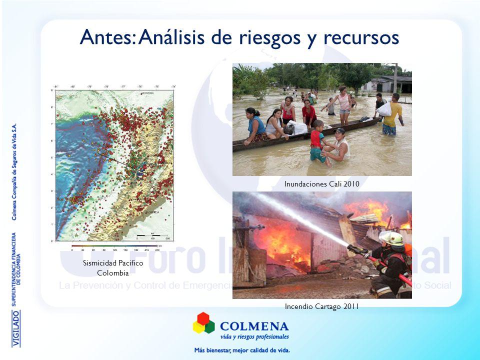 Antes: Análisis de riesgos y recursos