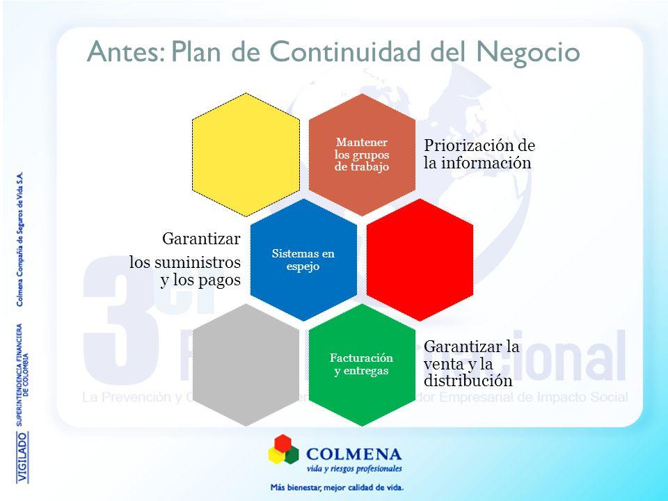 Antes: Plan de Continuidad del Negocio