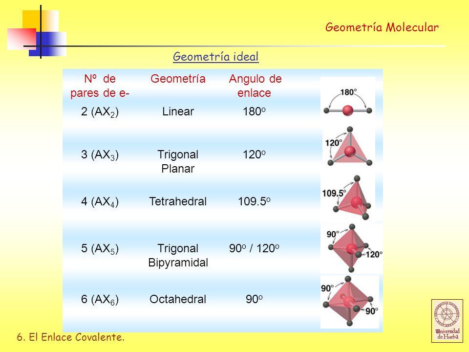 Geometría Molecular Geometría ideal. Nº de pares de e- Geometría. Angulo de enlace. 2 (AX2) Linear.