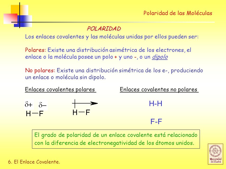 H-H F-F Polaridad de las Moléculas POLARIDAD