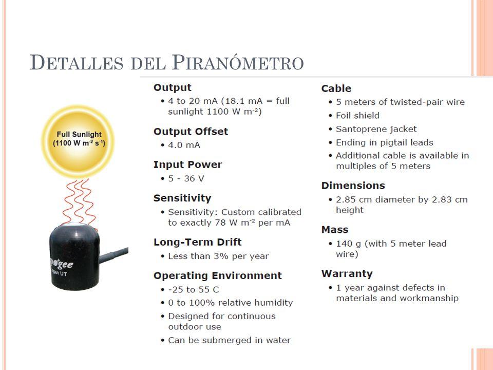 Detalles del Piranómetro