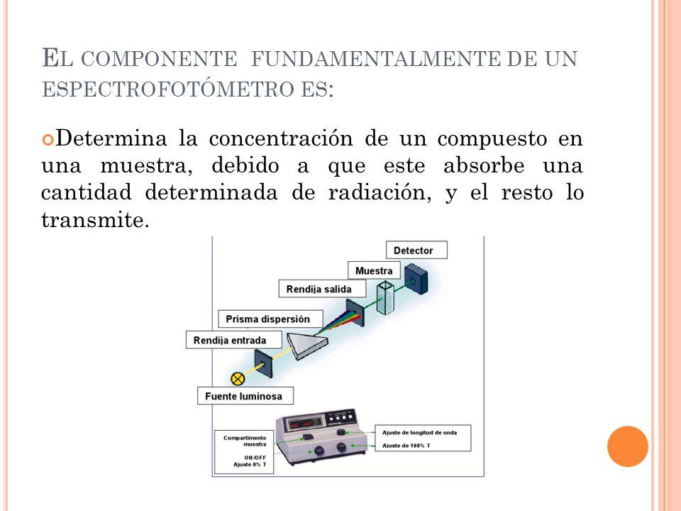 El componente fundamentalmente de un espectrofotómetro es: