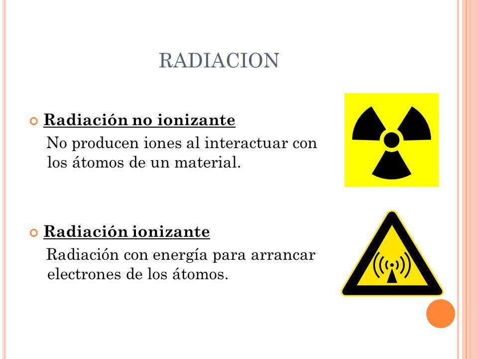 RADIACION Radiación no ionizante