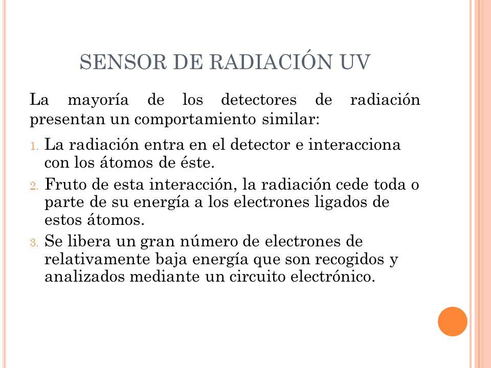 SENSOR DE RADIACIÓN UV La mayoría de los detectores de radiación presentan un comportamiento similar: