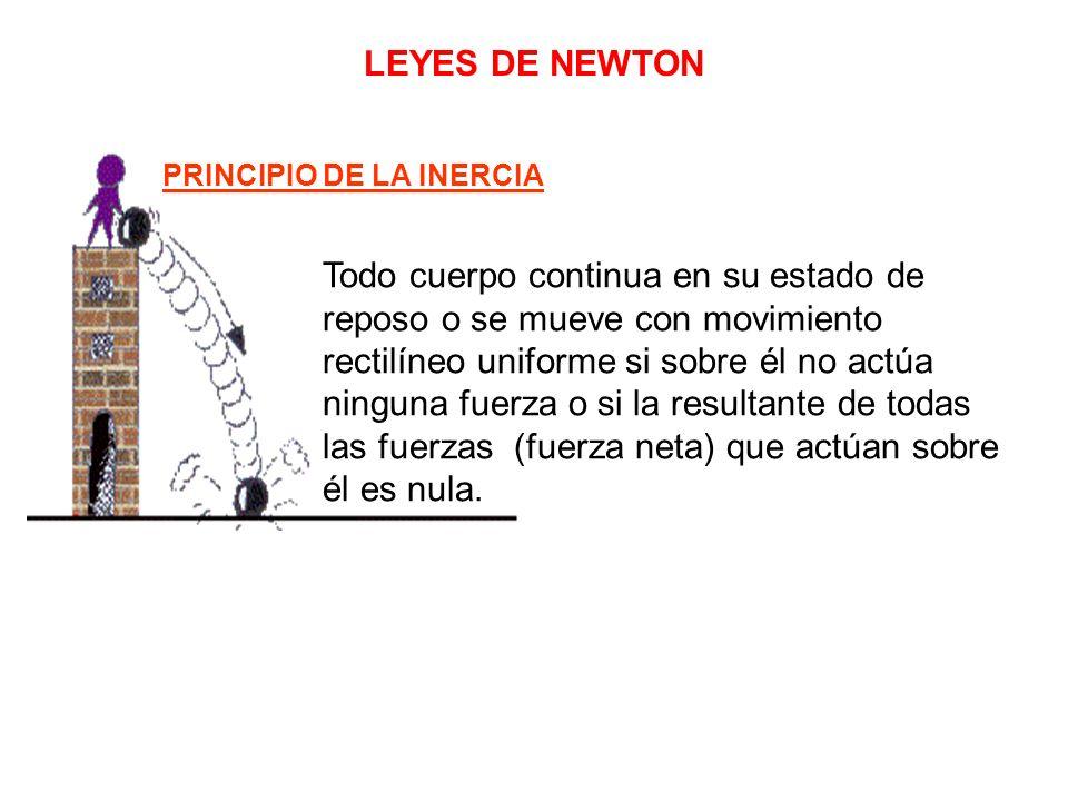 LEYES DE NEWTON PRINCIPIO DE LA INERCIA.