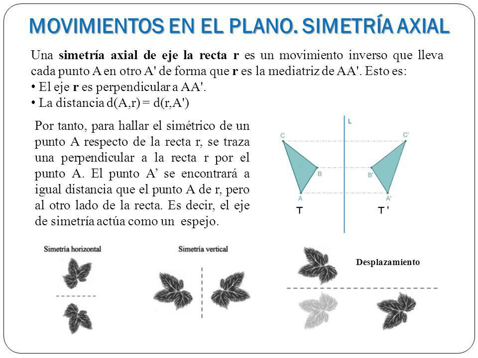 MOVIMIENTOS EN EL PLANO. SIMETRÍA AXIAL