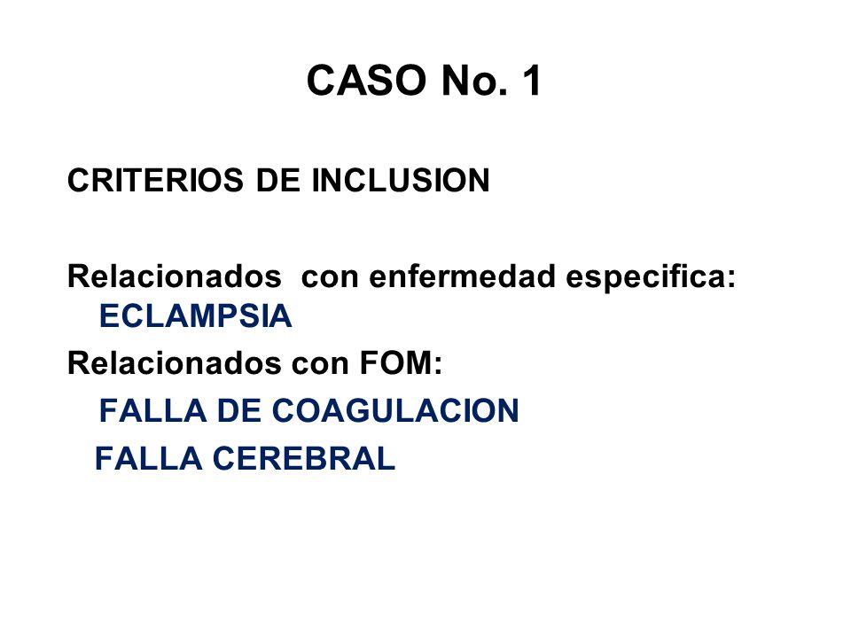CASO No. 1 CRITERIOS DE INCLUSION