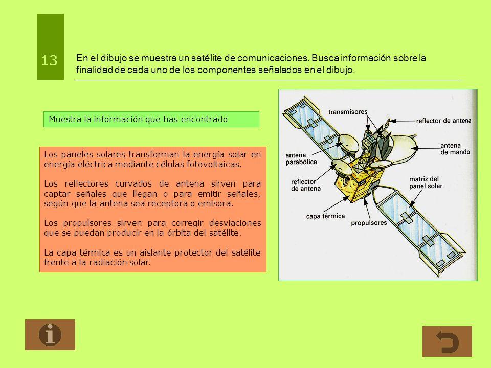En el dibujo se muestra un satélite de comunicaciones