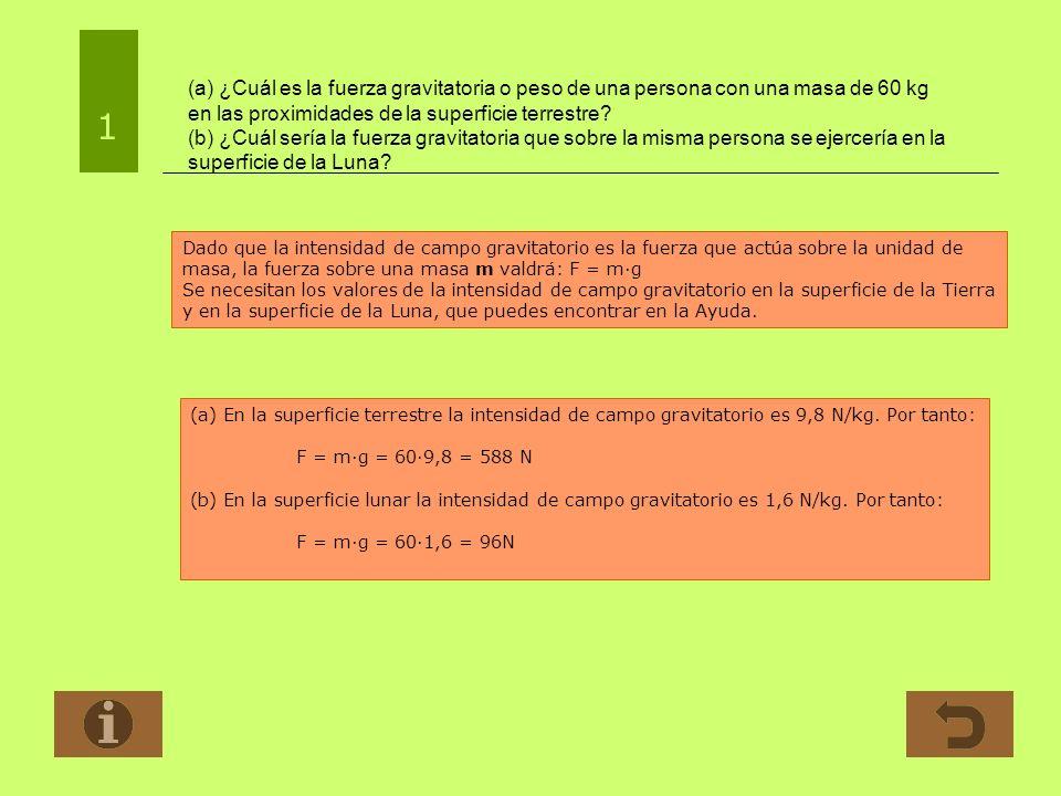 (a) ¿Cuál es la fuerza gravitatoria o peso de una persona con una masa de 60 kg en las proximidades de la superficie terrestre (b) ¿Cuál sería la fuerza gravitatoria que sobre la misma persona se ejercería en la superficie de la Luna