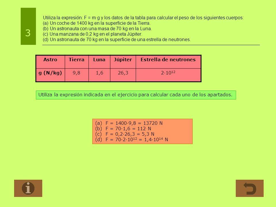 Utiliza la expresión: F = m·g y los datos de la tabla para calcular el peso de los siguientes cuerpos: (a) Un coche de 1400 kg en la superficie de la Tierra. (b) Un astronauta con una masa de 70 kg en la Luna. (c) Una manzana de 0,2 kg en el planeta Júpiter. (d) Un astronauta de 70 kg en la superficie de una estrella de neutrones.