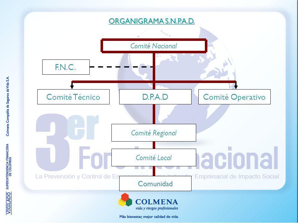 F.N.C. Comité Técnico D.P.A.D Comité Operativo ORGANIGRAMA S.N.P.A.D.