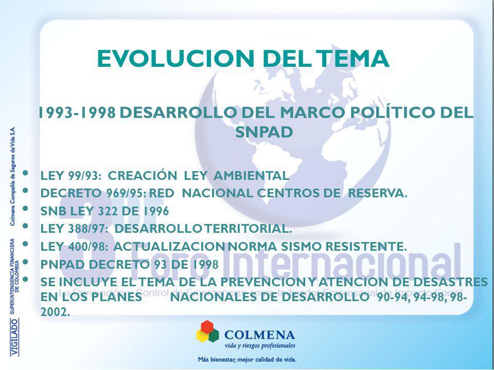 1993-1998 DESARROLLO DEL MARCO POLÍTICO DEL SNPAD