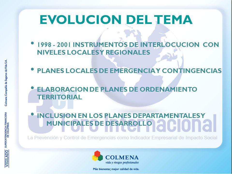 EVOLUCION DEL TEMA 1998 - 2001 INSTRUMENTOS DE INTERLOCUCION CON NIVELES LOCALES Y REGIONALES. PLANES LOCALES DE EMERGENCIA Y CONTINGENCIAS.