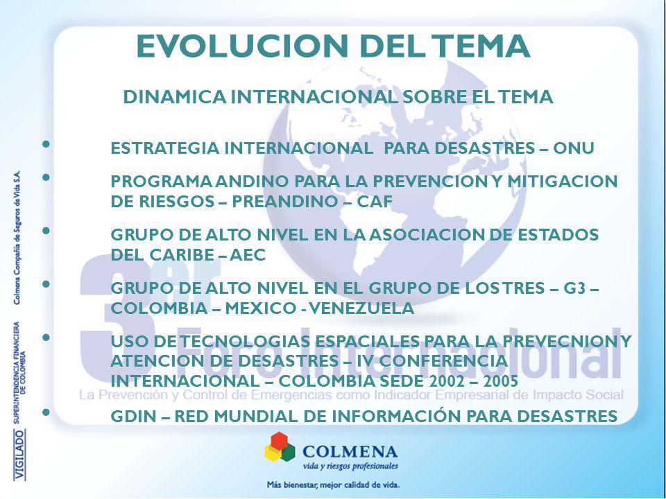 DINAMICA INTERNACIONAL SOBRE EL TEMA