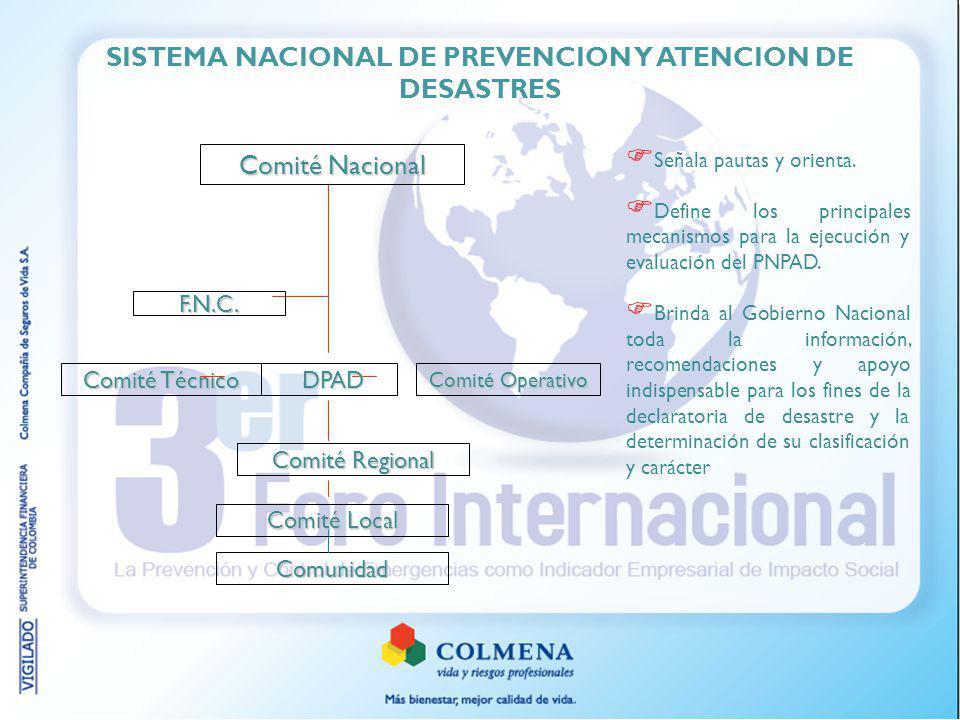 SISTEMA NACIONAL DE PREVENCION Y ATENCION DE DESASTRES