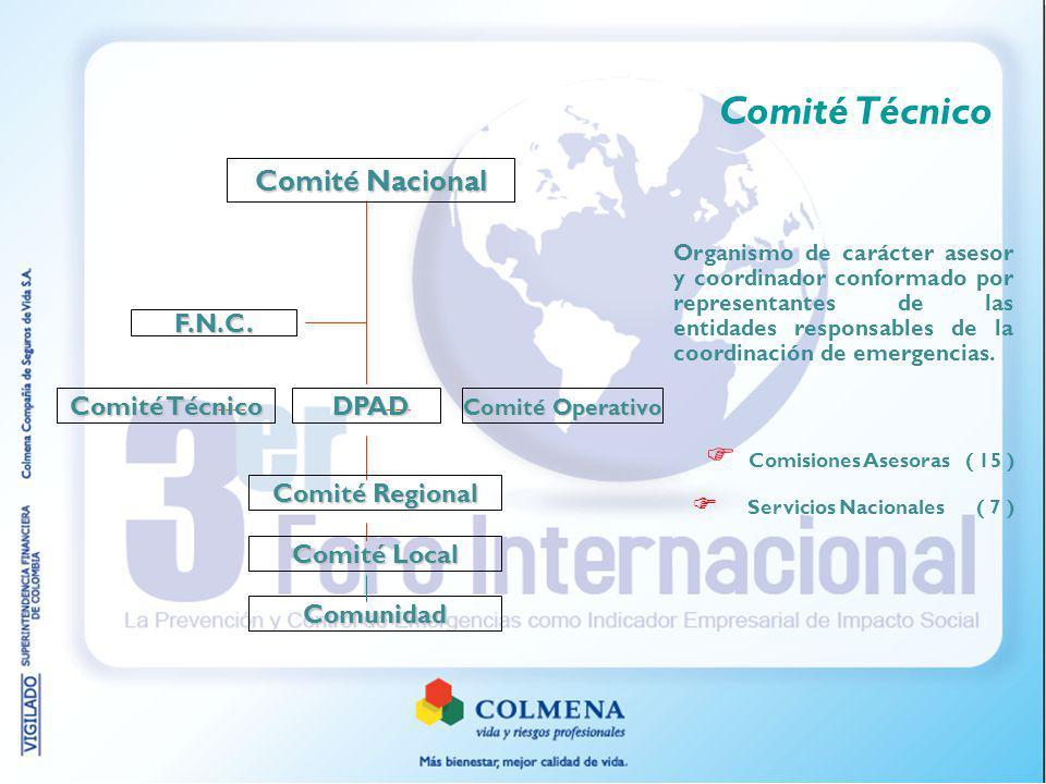 Comité Técnico Comité Nacional F.N.C. Comité Técnico DPAD