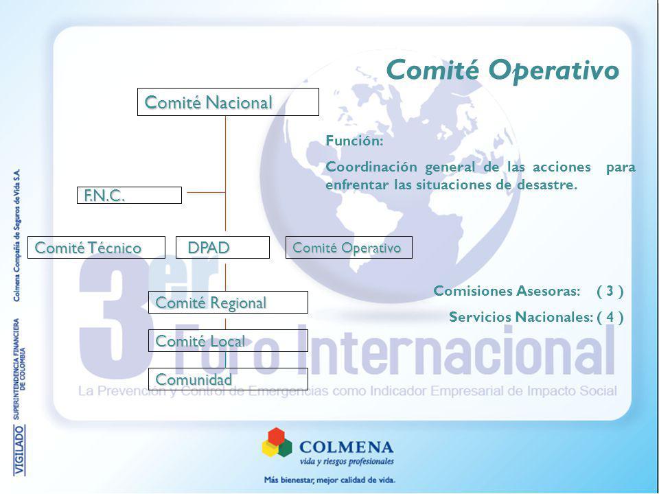 Comité Operativo Comité Nacional F.N.C. Comité Técnico DPAD