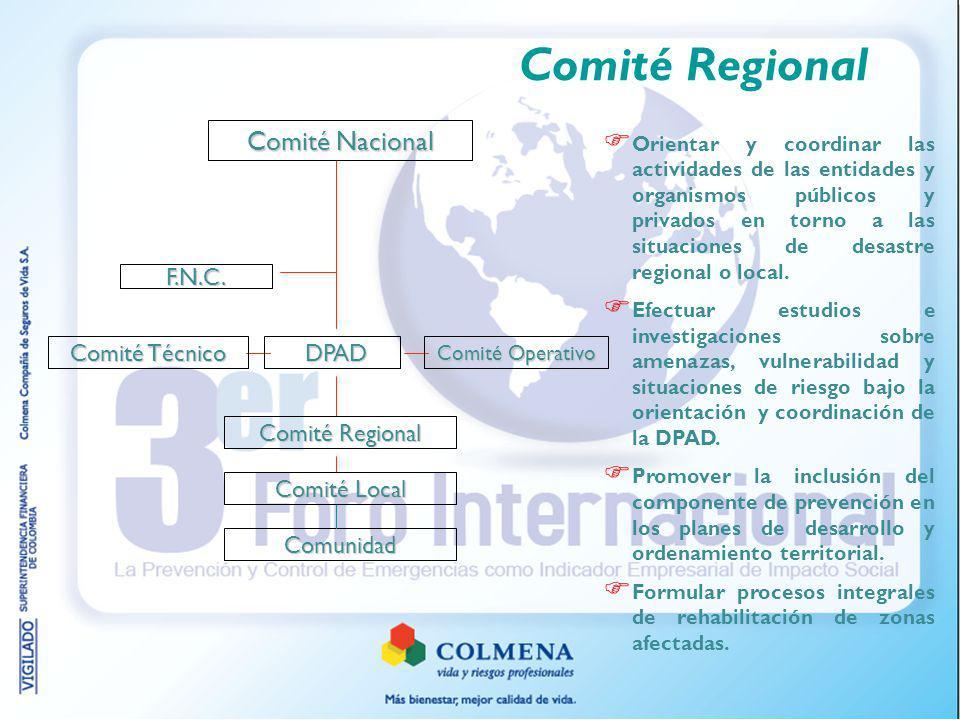 Comité Regional Comité Nacional F.N.C. Comité Técnico DPAD