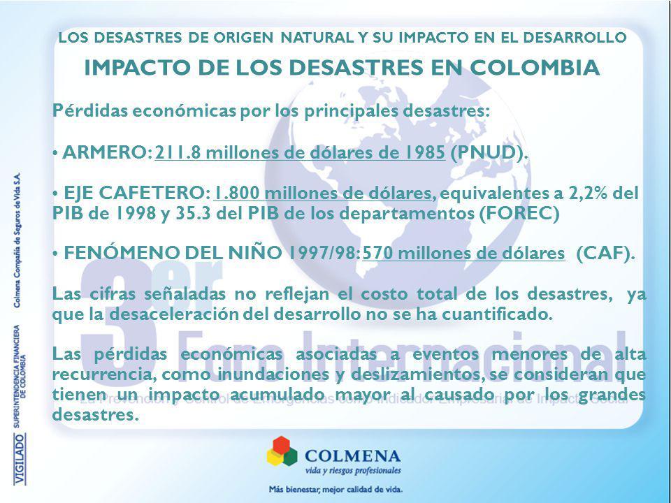 IMPACTO DE LOS DESASTRES EN COLOMBIA
