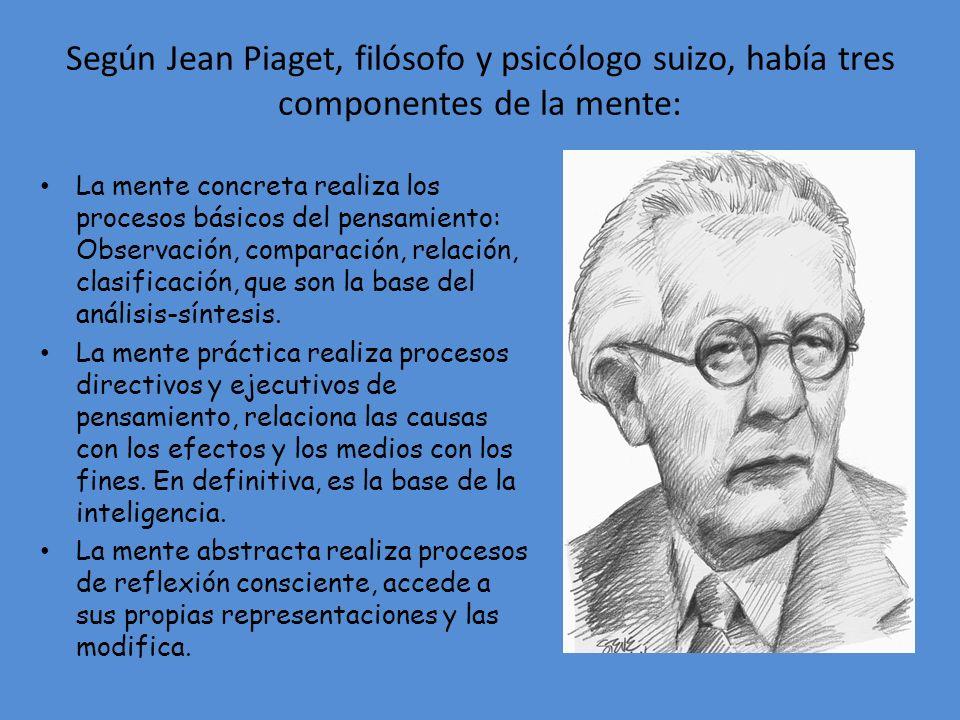 Según Jean Piaget, filósofo y psicólogo suizo, había tres componentes de la mente: