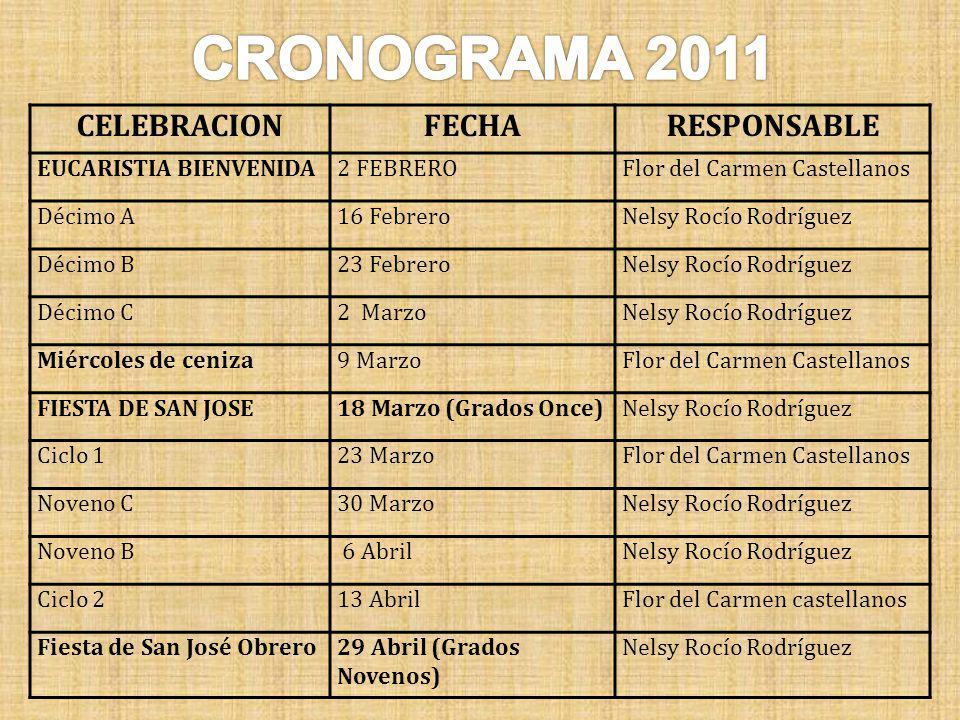 CRONOGRAMA 2011 CELEBRACION FECHA RESPONSABLE EUCARISTIA BIENVENIDA