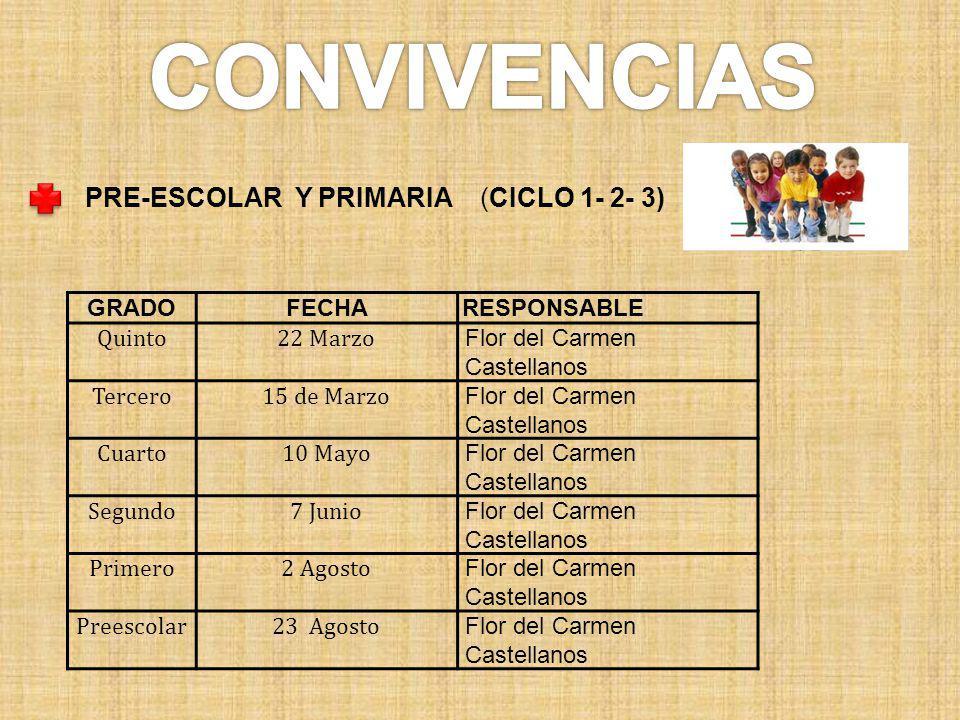 CONVIVENCIAS PRE-ESCOLAR Y PRIMARIA (CICLO 1- 2- 3) GRADO FECHA