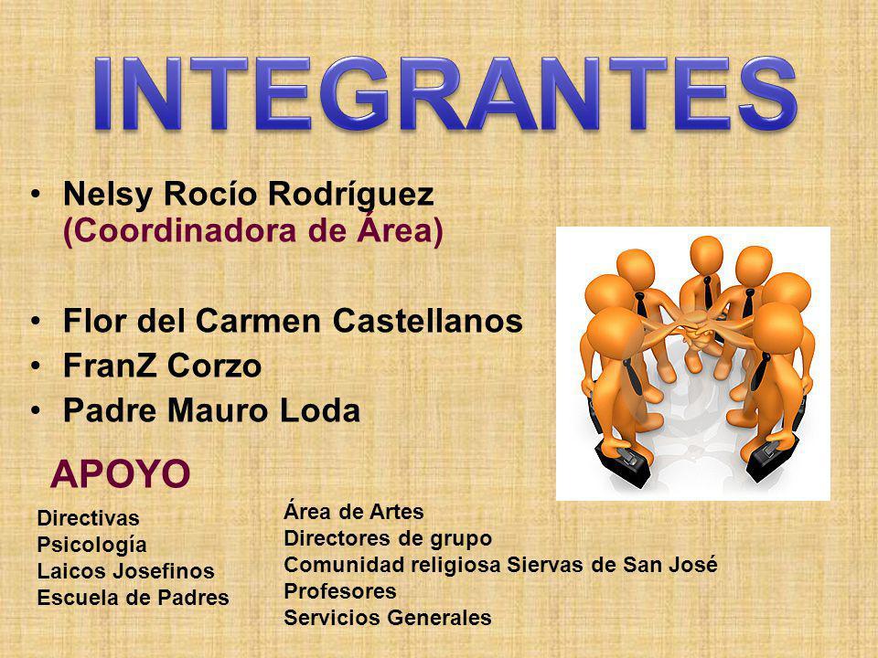 INTEGRANTES APOYO Nelsy Rocío Rodríguez (Coordinadora de Área)