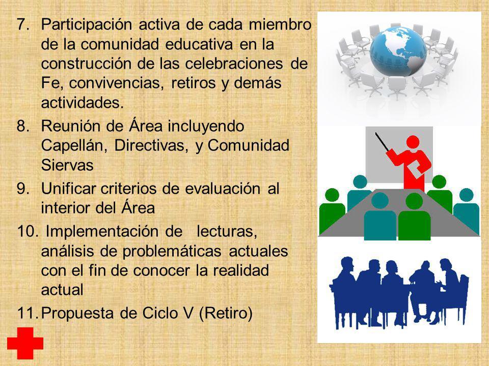 Participación activa de cada miembro de la comunidad educativa en la construcción de las celebraciones de Fe, convivencias, retiros y demás actividades.