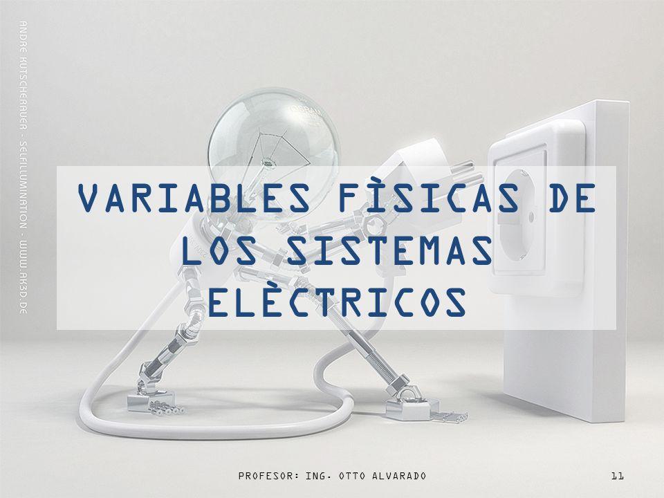 VARIABLES FÌSICAS DE LOS SISTEMAS ELÈCTRICOS
