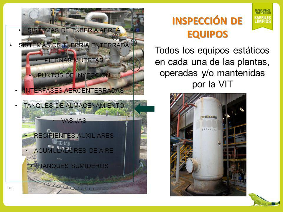 INSPECCIÓN DE EQUIPOS SISTEMAS DE TUBERIA AEREA. SISTEMAS DE TUBERIA ENTERRADA. PIERNAS MUERTAS. PUNTOS DE INYECCION.
