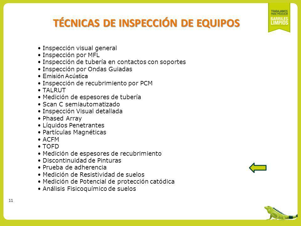 TÉCNICAS DE INSPECCIÓN DE EQUIPOS