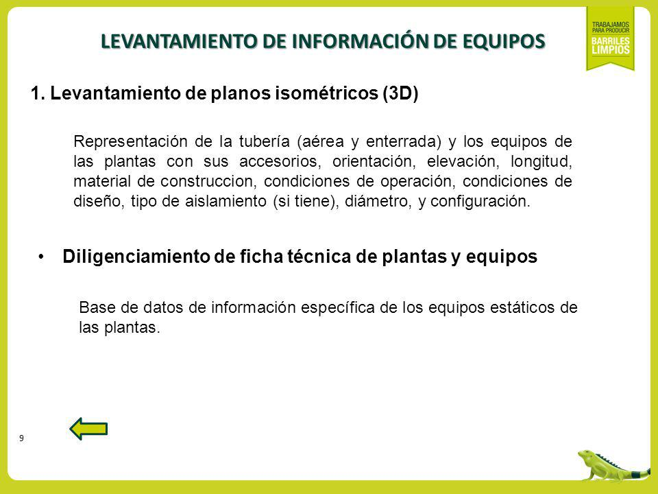 LEVANTAMIENTO DE INFORMACIÓN DE EQUIPOS
