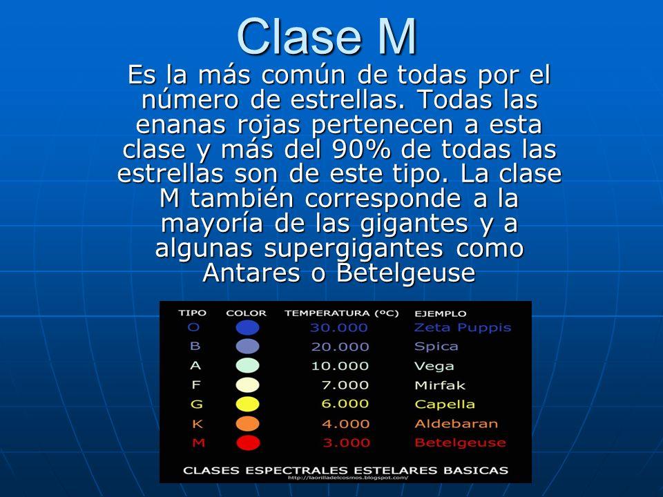 Clase M